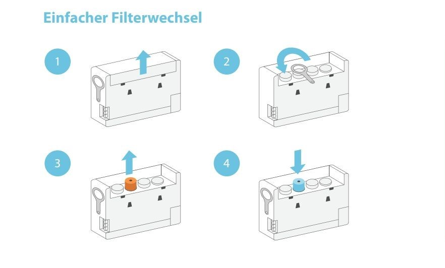 filterwechselM4AGbe1eWICUs
