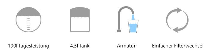 alva-icons-tagesleistung-tank-armatur-filterwechsel