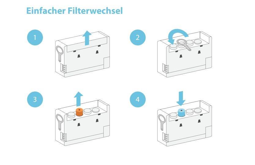 filterwechselJTAMB7ZQlcXZA