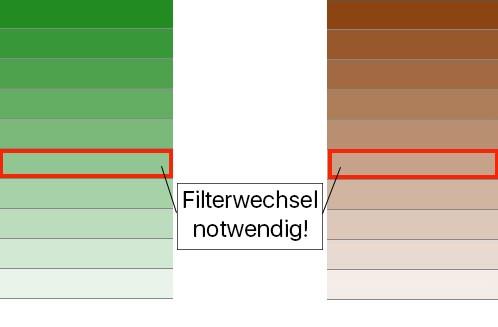 filterwechsel-farbe-NEUcj9Rq3Bd0mb5D