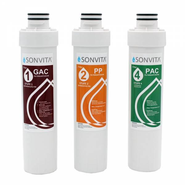 Filter-Set für die Osmoseanlage Aqua Quell