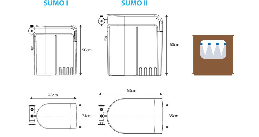 sumo-1-und-2-masse-vergleich