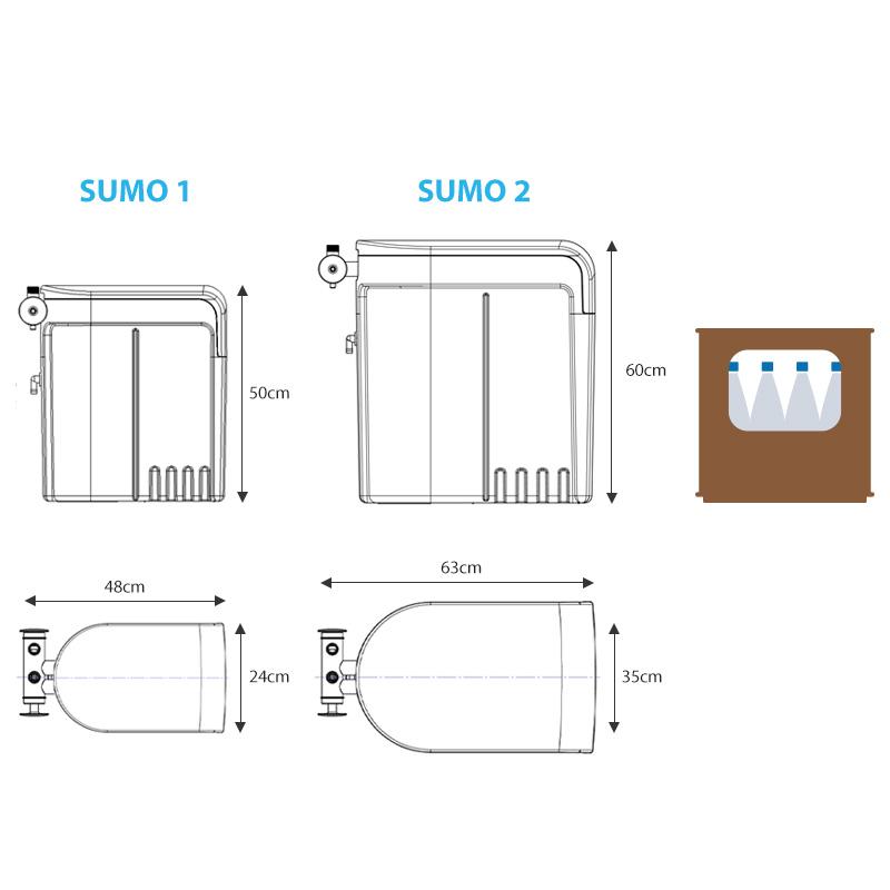 sumo-vergleich-wasserkiste