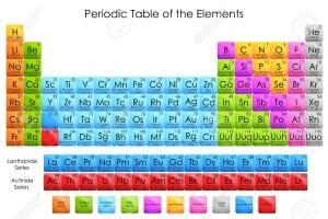 26446230-Vektor-Illustration-der-Diagramm-Periodensystem-der-Elemente-Lizenzfreie-Bilder