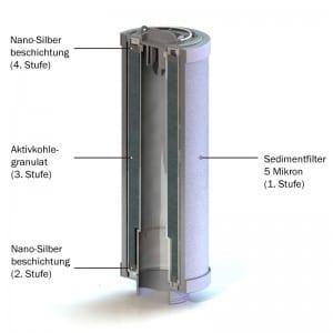4in1-Filter-fuer-Aquatower-und-Aquarella